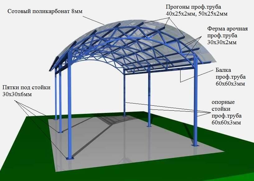 Схема беседки из металла и поликарбоната