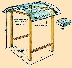 Размеры беседки с крышей из поликарбоната